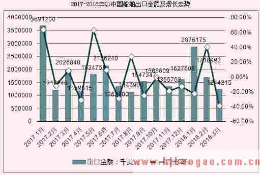 2019-2025年中国船舶制造业行业发展现状及市场前景分析预测研究报告