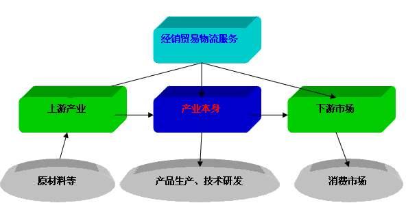 2020-2026年中国光伏配件产业竞争格局及投资前景分析报告
