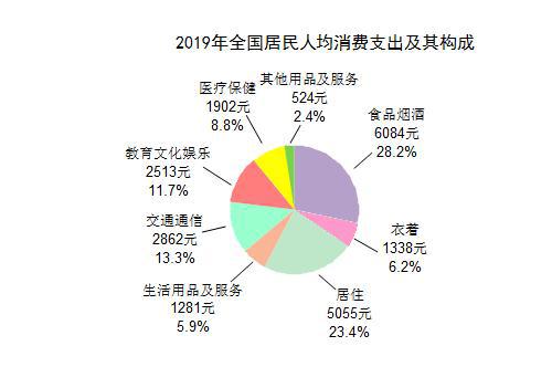 2020-2026年中国海上风电智能运维行业深度调研及未来前景预测报告