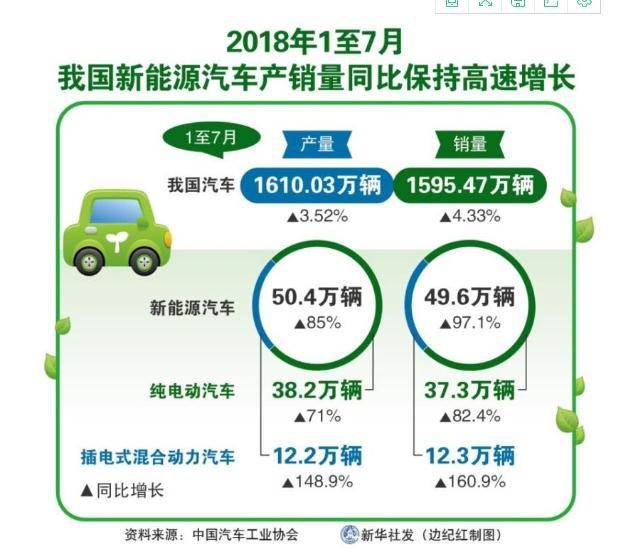 2020-2026年中国新能源汽车行业市场供需形势与发展趋势预测分析报告