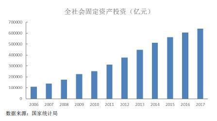 2015-2019年中国柴油发动机行业产业链下游行业应用领域分析