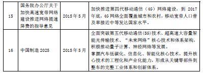 精密金属零部件行业主要法律法规及政策分析