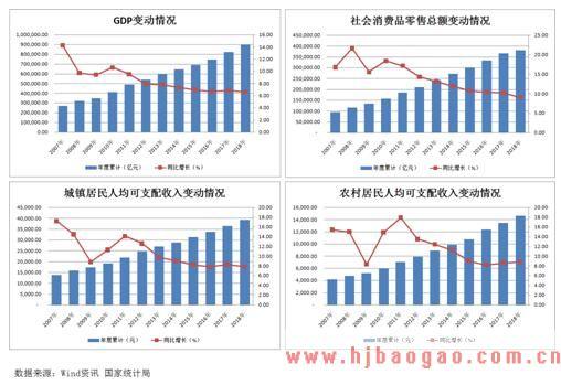 2019-2025年中国香料香精行业发展影响因素分析