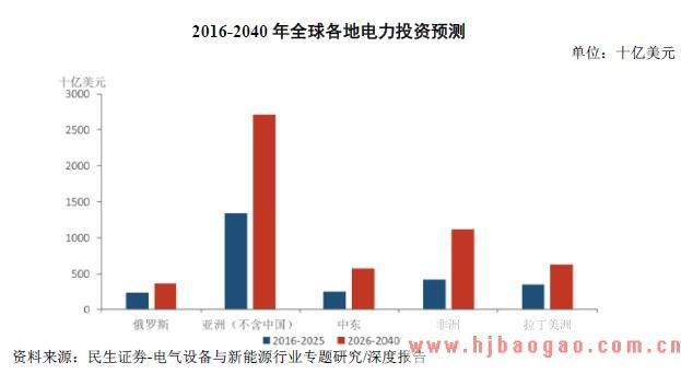 2015-2020年中国测量测试仪器仪表行业发展的有利因素和不利因素分析