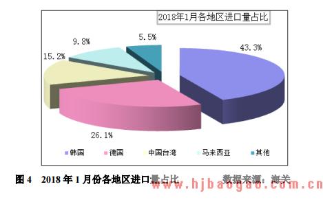 2017年中国多晶硅企业排名