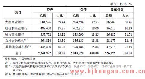 2015-2019年中国银行业市场竞争格局分析