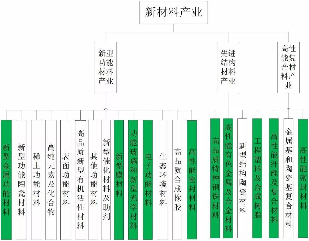 2020-2026年中国智慧园区行业市场形势透析与投资潜力行业分析报告
