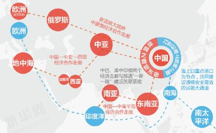 2013-2019年城市地下综合管廊和一带一路行业市场发展现状分析