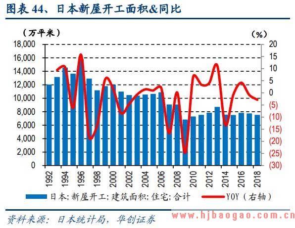 2020-2025年中国城镇化率仍处于高速发展期 物业管理大有可为
