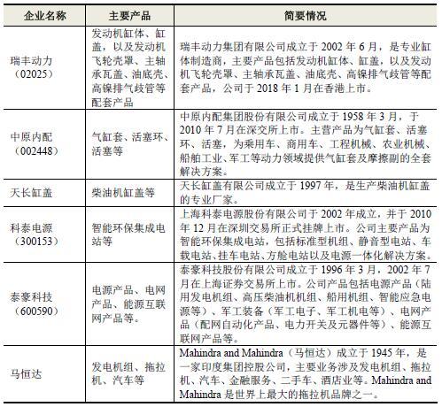 2015-2019年中国柴油发动机行业贸易政策和行业竞争格局分析