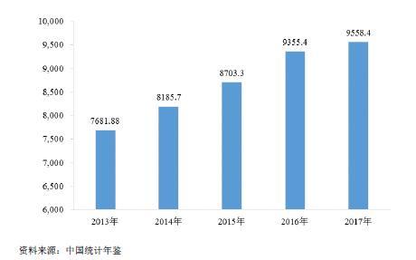 2015-2020年中国及全球测量测试仪器仪表行业市发展概况市场分析