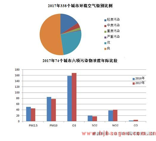 2020-2026年中国环境监测行业市场发展现状分析