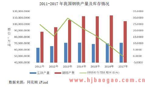 2016-2020年金属零部件行业上下游产业链市场运行分析