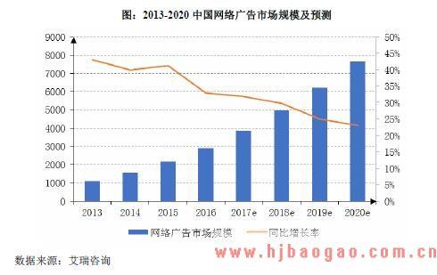 2015-2019年中国综艺内容制作行业市场供求状况及供需变动原因分析