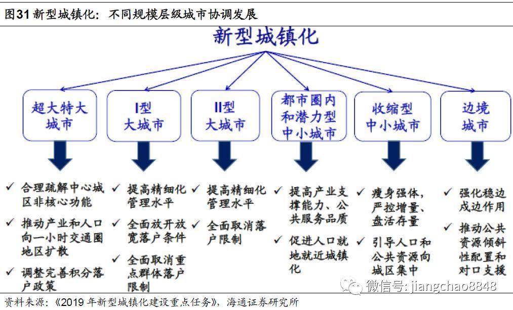 中国经济L型企稳,多项改革值得期待