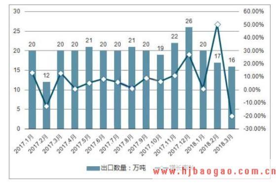 2019-2023年中国电缆行业市场调研及市场发展分析报告